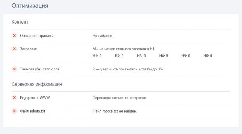 seo аудит сайта клиники москвы